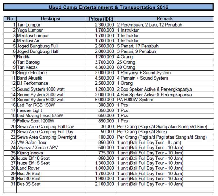 Harga Pendukung Tema Outbound di Ubud Camp 2016A